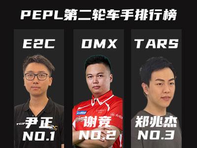 2021PEPL第二场·正赛排名成绩