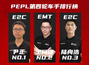 2021劲擎赛车电竞职业联赛PEPL第四站比赛成绩